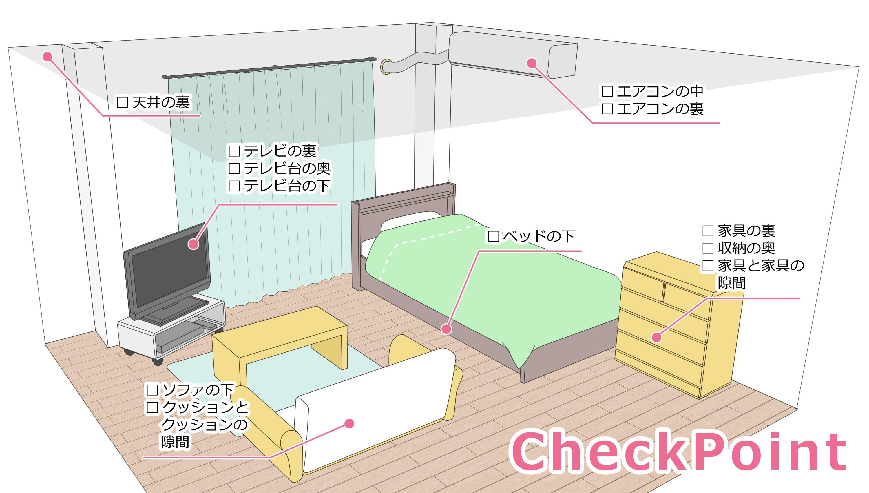 天井の裏、テレビの裏、テレビ台の奥、テレビ台の下、ソファの下、クッションとクッションの隙間、ベッドの下、エアコンの中、エアコンの裏、家具の裏、収納の奥、家具と家具の隙間