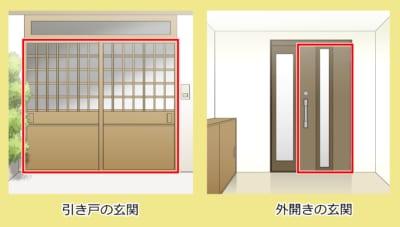 引き戸の玄関と外開きの玄関