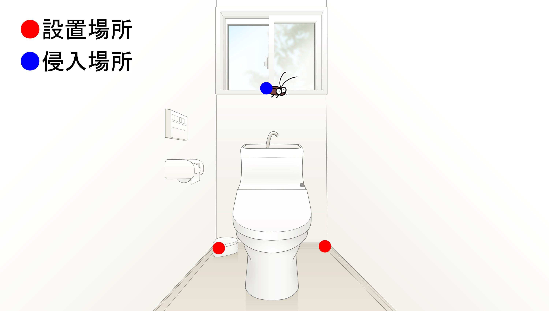 トイレのゴキブリ侵入場所と「ゴキちゃんストップ ウーマンデザイン」設置場所